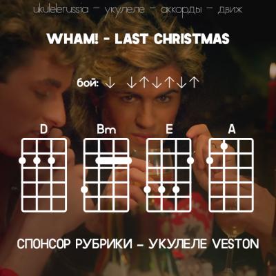 WHAM - LAST CHRISTMAS - Аккорды для укулеле