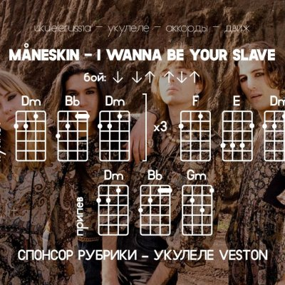 MANESKIN - I WANNA BE YOUR SLAVE - Аккорды для укулеле